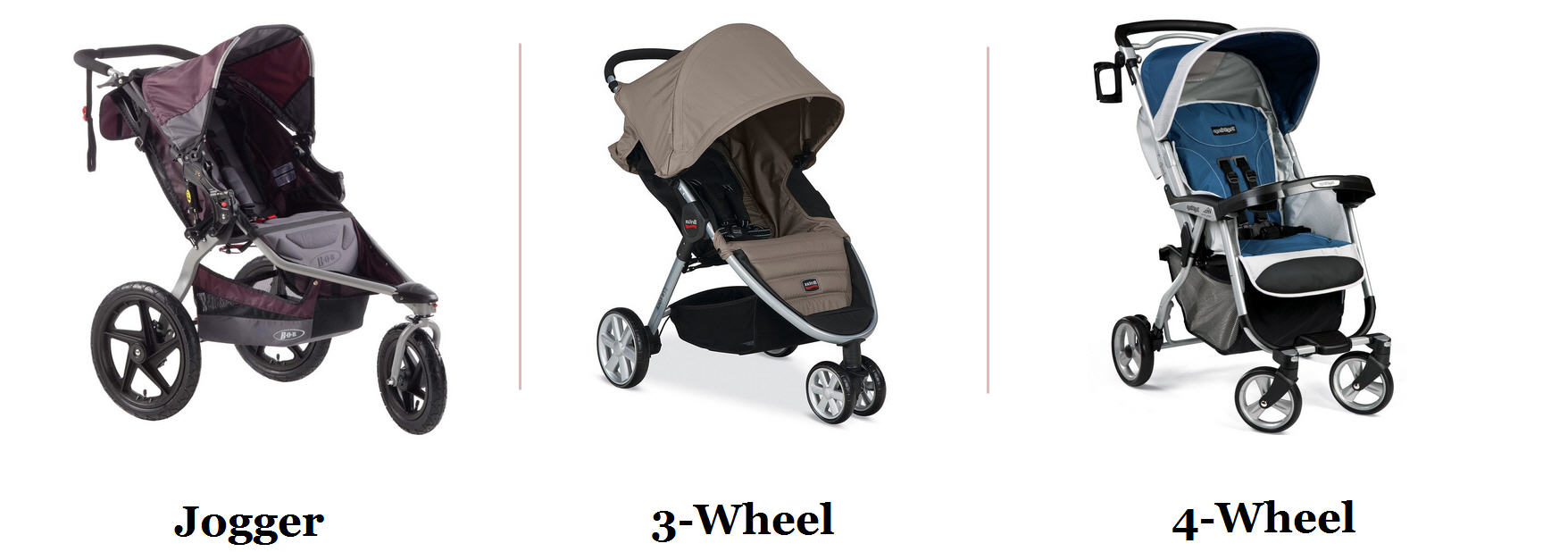 Best Baby Travel System 2