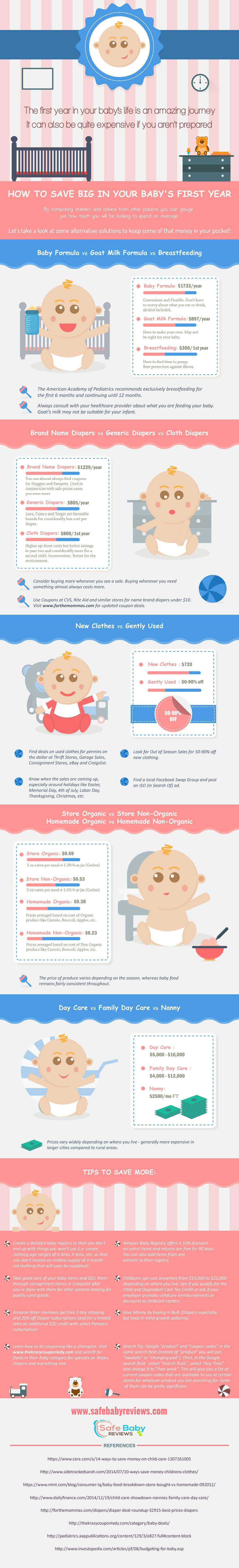 Infographic-How-To-Save-Baby